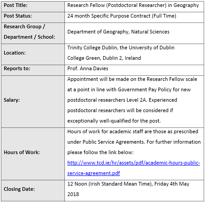 SHARECITY is Recruiting a Research Fellow