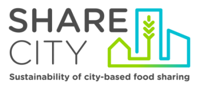 SHARECITY Launch Party – Press Release