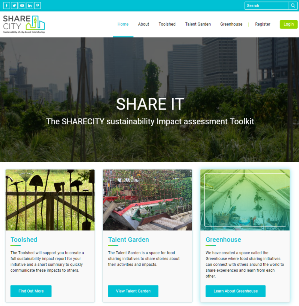 SHARE IT is ready for testing!