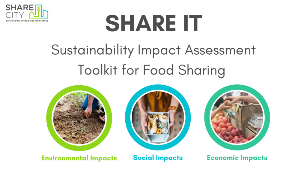 SHARE IT Sustainability Impact Assessment Toolkit